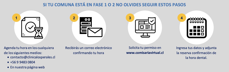 concejos_covid_2